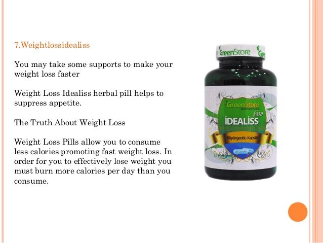 best weight loss products 2016