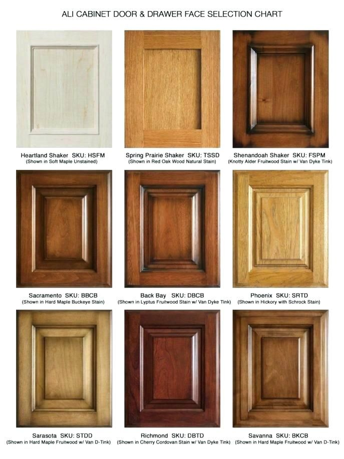 Different Types Of Kitchens Design Cabinet Stain Colors