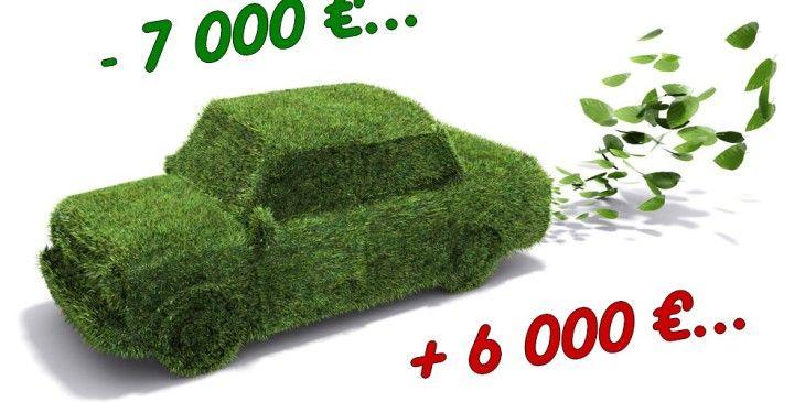 bonus-malus-auto /http://www.assurance-guide.com/ Plusieurs cas de figures se présentent lors de l'établissement ou la résiliation d'un contrat d'assurance: