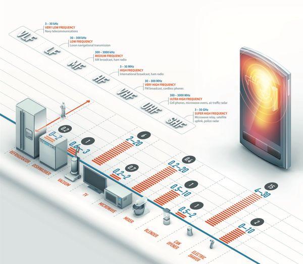 infographic-design-infographics-roundup-inspiration-graphic-design-031