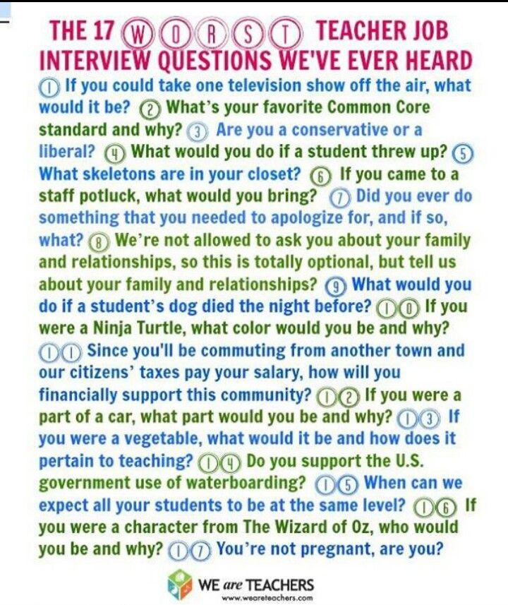 73 best images about TEACH: Job Interviews+ on Pinterest | Teacher ...