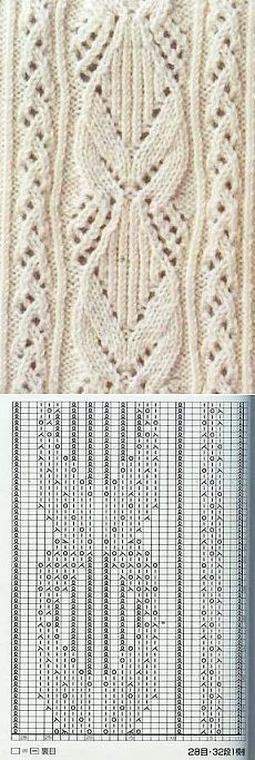 aжурные полосы спицами - схемы