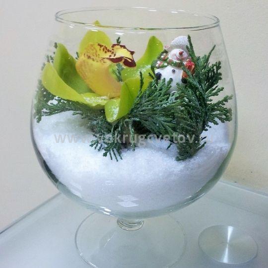 Новогодняя композиция «Снеговик»