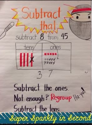 Subtract like a NINJA! 2 digit Subtraction with Regrouping STRATEGY (unit to accompany) by The Super Sparkly Teacher