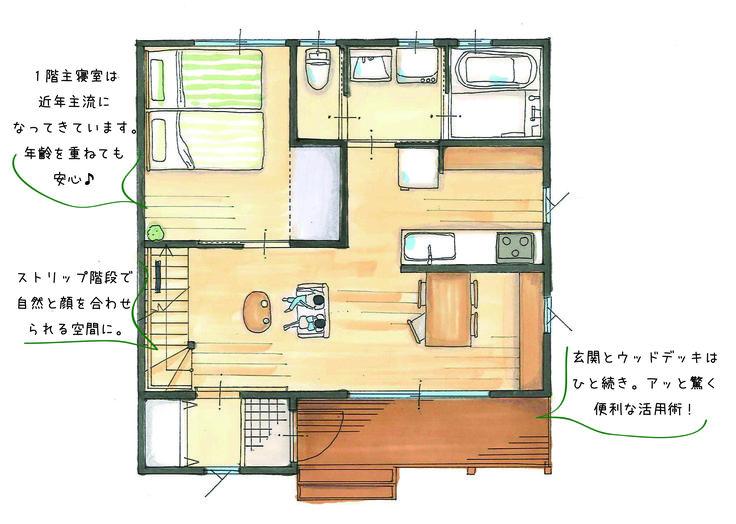 床は飫肥杉、壁も塗り壁、扉も家具もぜーんぶ自然素材♪自然素材を活かした住まいの間取り#ZEH対応#エコハウス#間取り#性能の良い家