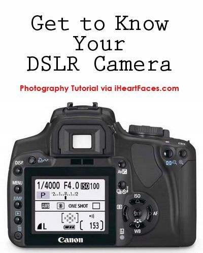Learn About Your DSLR Camera FAST with this simple walk through of your settings. iHeartFaces.com