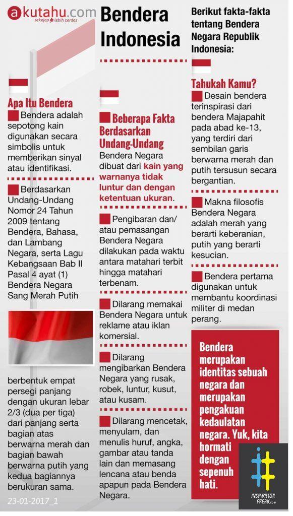Infografis Fakta Tentang Bendera Indonesia di 2020