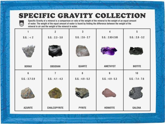 geology minerals charts specific gravity collection