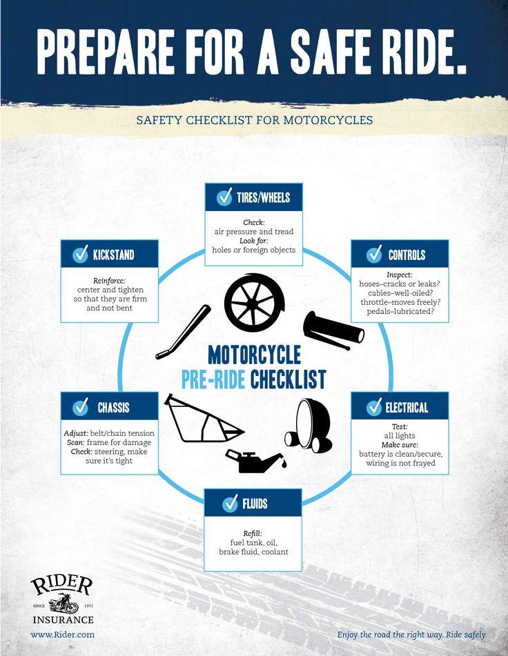 Pre Ride Checklist By Rider Insurance Motorcycle