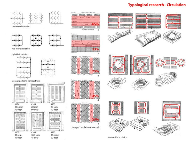 CSU - POMONA ARCHITECTURE: TOPIC STUDIO, WINTER 2013: WHERE CARS RELAX: PARKING TYPOLOGIES