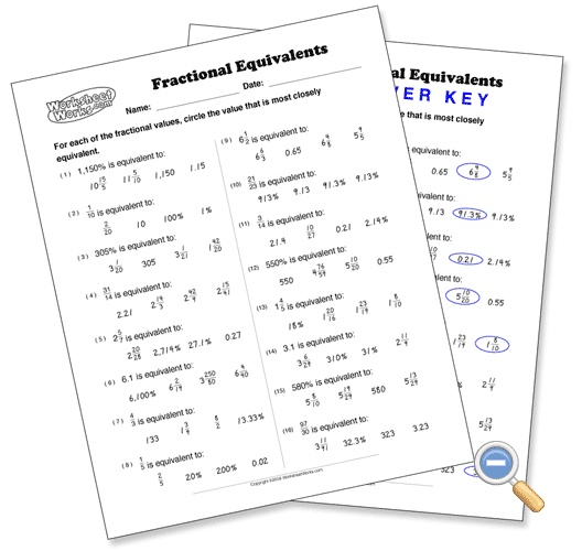 How Generators Work Worksheets : Best images about substitute teacher resources for k to