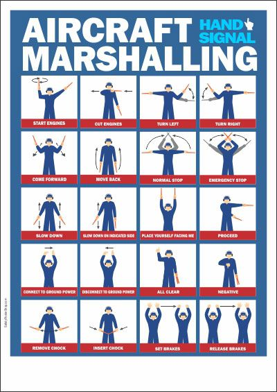 airplane ground signals | Aviation Safety Poster - Aircraft Marshalling Hand Signals |