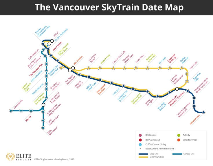 The Vancouver SkyTrain Date Map: The best date ideas in Vancouver, near to each SkyTrain station (yes, all 47 of them!) #vancouver #canada #vancouverdateideas #maps #infographic #skytrainmap