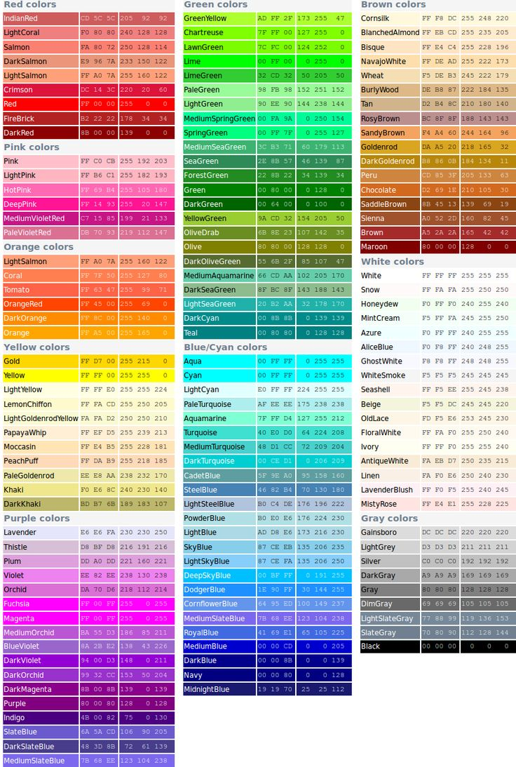 Website rgb colors - This Is A Good Chart For Writers Trying To Find The Perfect Color Description