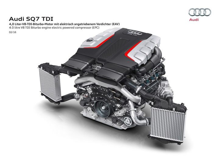 Audi decrees death to lag with electrically turbocharged SQ7 The SQ7 is fitted with an electric compressor designed to cut turbo lag