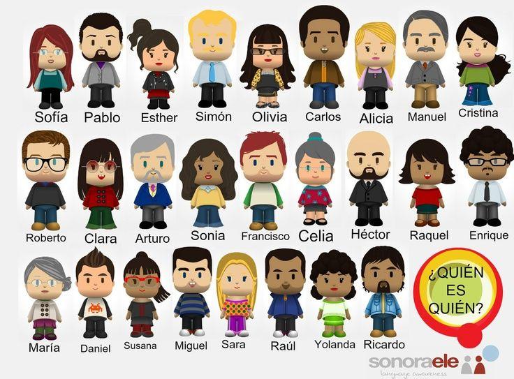 """ONLINE SPANISH - 50% OF SONORA ELE (MY TESTING GROUNDS): ¿QUIÉN ES QUIÉN? Versión """"pocoyizada"""""""