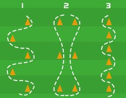 U10 soccer drills                                                                                                                                                                                 More