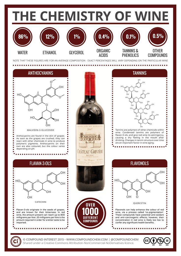 Nova Cadamatre | Personalities of Wine! #wine #wineeducation