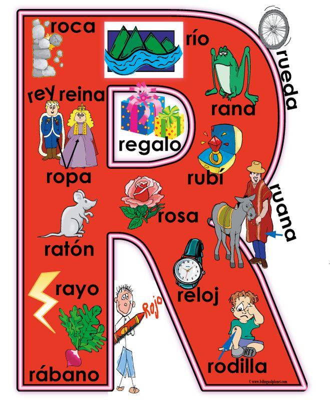 R - Large Spanish Alpha-Poster - Bilingual Planet