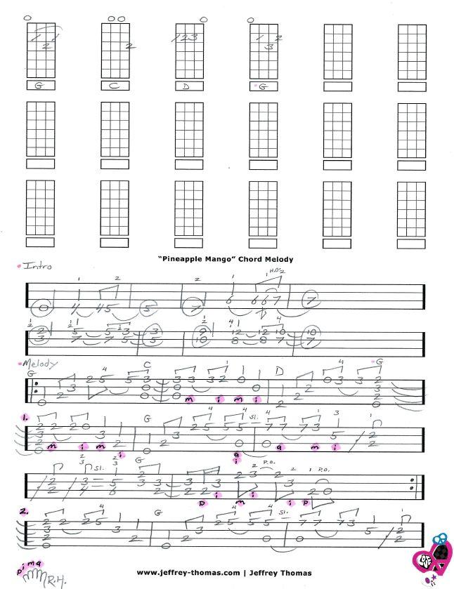 The 25+ best Left handed ukulele ideas on Pinterest Ukulele - ukulele chord chart