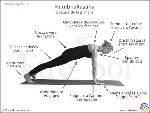posture yoga  kumbhakasana  indications en francais