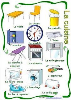 la cuisine ✿ #frenchteacher #fsl #french #learning #language #spokenfrench #speakingfrench #vocabulary ✿ Repin for later!