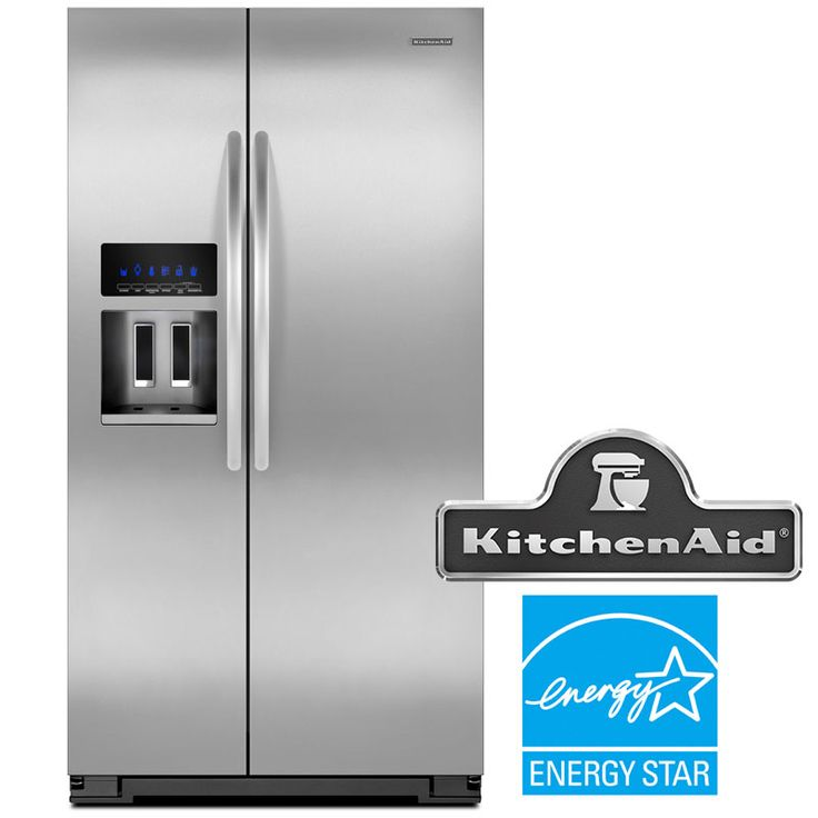 an analysis of the advantages of dishwashers in modern kitchen devices Selecting energy-efficient appliances and using them efficiently saves energy and money  kitchen and food waste  to make things easier you can install an .