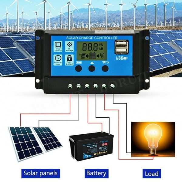 30a 12v 24v Solar Charge Controller Generator With Usb Ports Backlight Display Home Solar Panel Battery Intelligent Regulator Wish In 2020 Solar Panel Battery Solar Panels For Home Solar Panels
