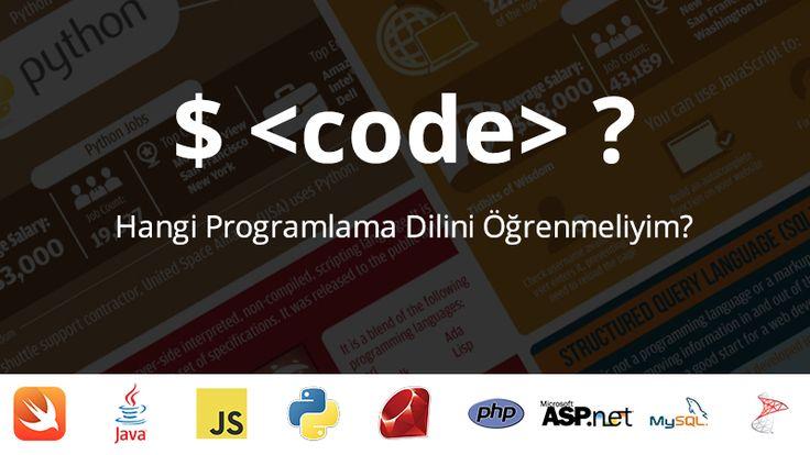 Hangi Programlama Dilini Öğrenmeliyim?