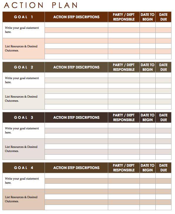 Action Plan Template Administracion De Proyectos Plan De