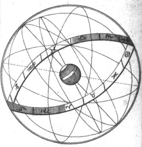 Principales merveilles de la nature #astronomie #LivreAncien