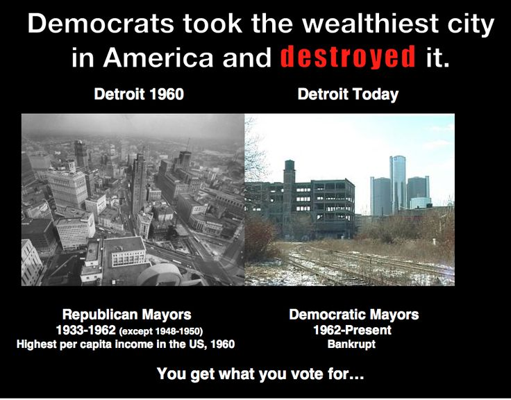 Detroit once had the highest per capita income in America. After 50 years of Democratic rule, it is now bankrupt.