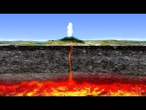 What is a volcano?