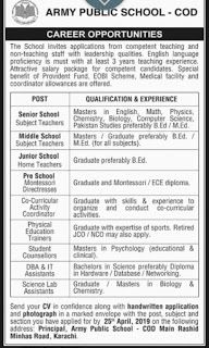 Jobs in pakistan: Educator Jobs in Army Public School | jobs