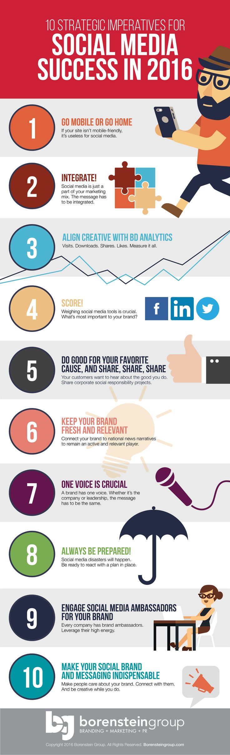 10 Strategic Imperatives for Social Media Success in 2016 Infographic