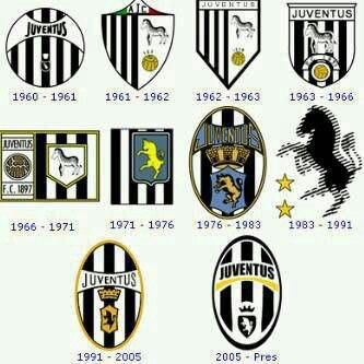 Juventus, is history. 1897! <3
