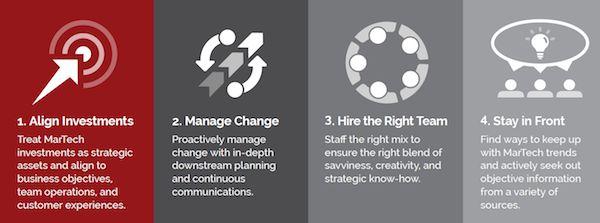4 Tip for Martech Management