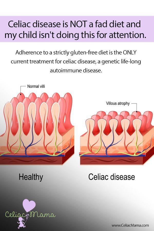 Celiac Disease Awareness Month | Celiac disease, Celiac ...