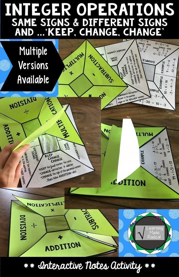 """These notes are broken up to help understand the operations of integers with same signs and different signs for multiplication, addition and division along with the """"Keep, Change, Change"""" directions for subtraction. There are different pages for you to de"""