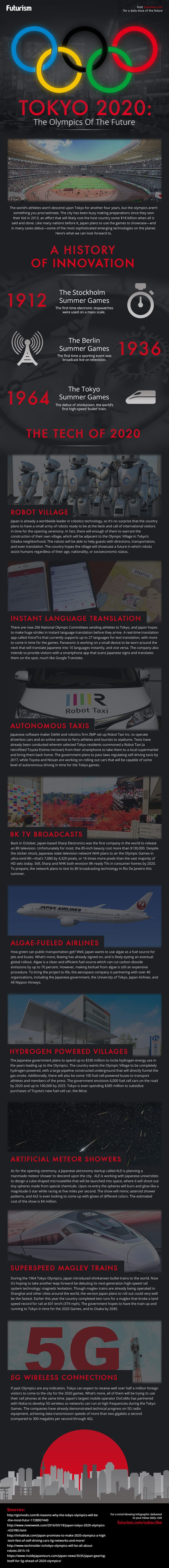 Tokyo Olympics 2020: The Olympics of Future  (Infographic) — The torch has been passed to Tokyo for the 2020 Games. It promises to be the most futuristic Olympics yet, with plans for autonomous taxis, instant language translation, artificial meteor showers, and more. — https://futurism.com/images/tokyo-2020-olympics-future/