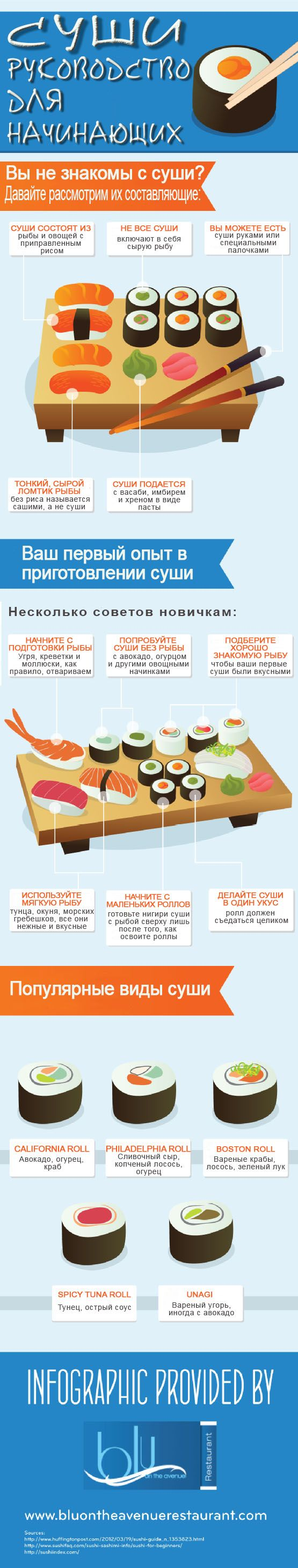 Инфографика о том, как приготовить суши. #edimdoma #infographics #cookery