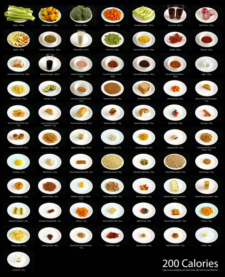 200 calorie portion of 71 common foods, compiled into a single image for your convenience - Imgur | CHEF K | Pinterest | 200 calories, Food and Real foods