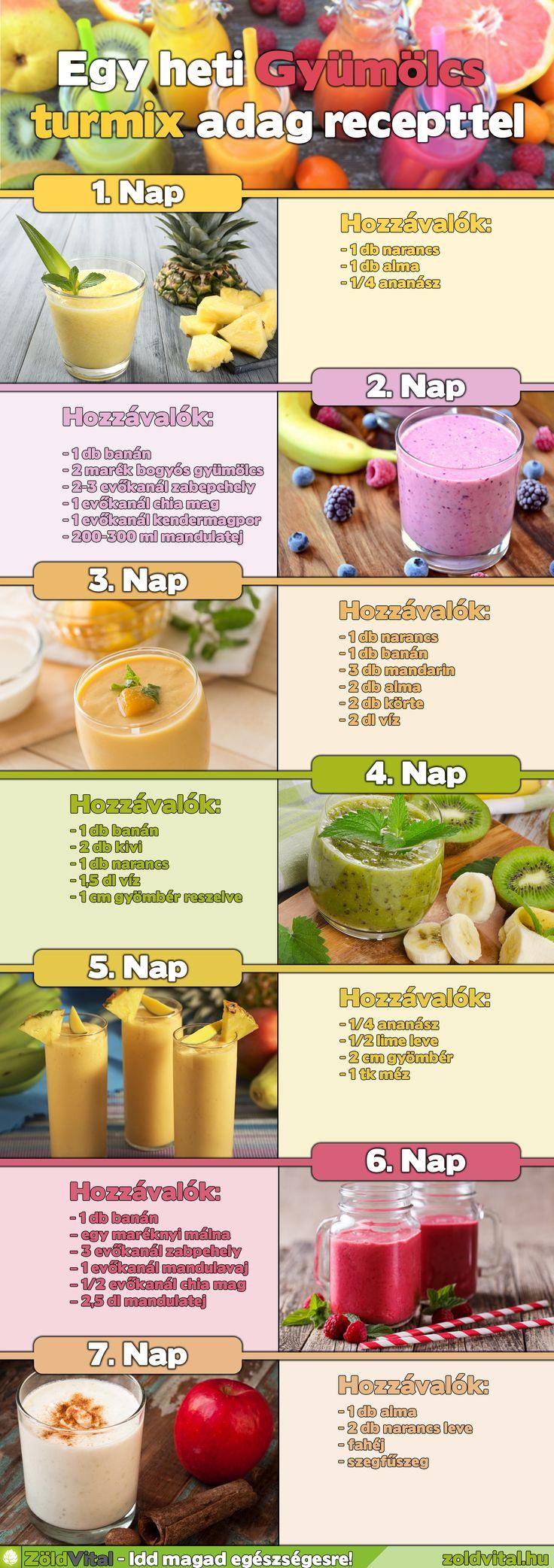 Egy heti gyümölcs turmix adag recepttel! Fogyassz te is egészséges turmixokat, smoothiekat. Íme néhány recept az elkészítéshez.