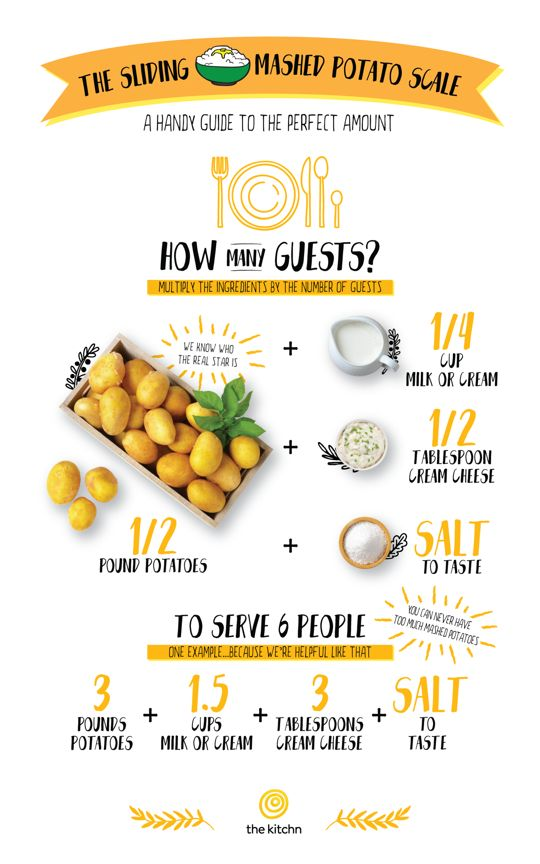 Can you ever have too much mashed potatoes? Probably not, but since we aren't one to assume, here's a scalable formula that helps you figure out how to make mashed potatoes for a party of one all the way up to a table of 12.