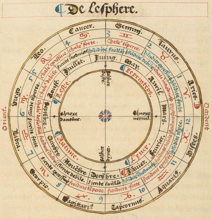 Quand la Terre était le centre de l'univers Geocentricite terre centre univers carte 08 information histoire featured carte information