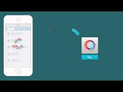 Holvi - mobile expense claims  #FinTech #startup #FutureOfBanking #MakersAndDoers