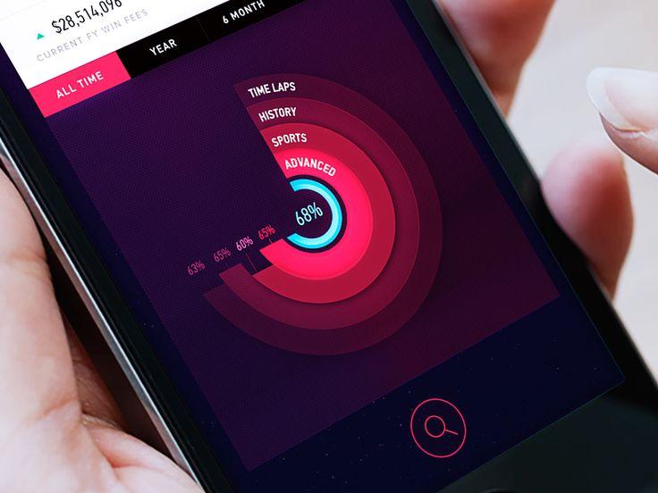 Graph iOS App by Gleb Kuznetsov—The Best iPhone Mockups → store.ramotion.com
