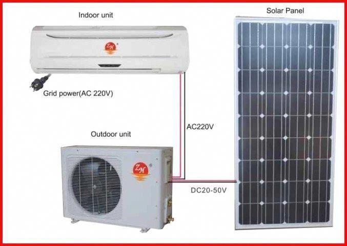 Diy Solar Power Solarenergy Solarpower Solarinstallation Solarelectricity Solarpower Solartechnology Solarpowerener In 2020 Solar Panels Solar Heating Solar Power Diy