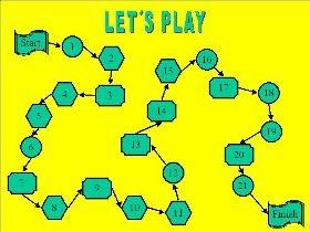 Spielfeld Unregelmäßige Verben-Spiel