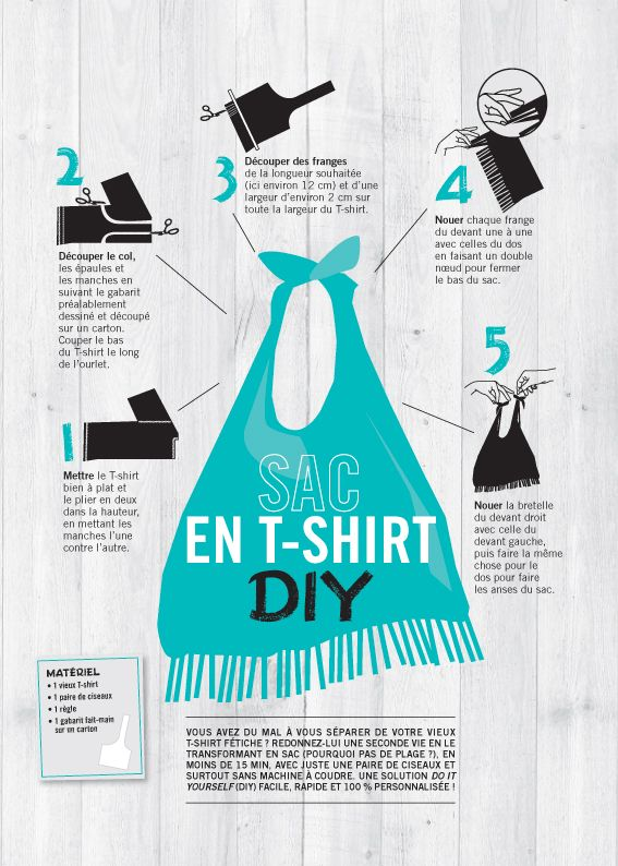 Transformez votre vieux t-shirt en sac de plage 100 % écolo avec notre tuto à retrouver dans CulturesBio 93 !